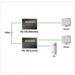 Video Extender 2 monitoare VE150 ATEN