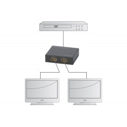 Multiplicator-Splitter HDMI 4K 1-2 DIGITUS DS-46304