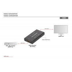 Convertor HDMI - HDCP 1.4-2.2 si 2.2-1.4 Digitus