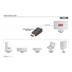 Emulator HDMI Digitus
