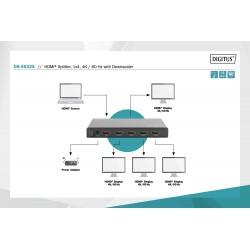 Multiplicator - Splitter HDMI 1X4 4K/60HZ cu Downscaler