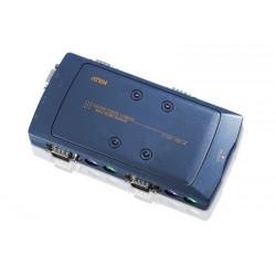 Distribuitor KVM Digital 1/4, ATEN CS-914
