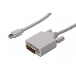 Cablu Mini DisplayPort - DVI 2m