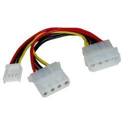Cablu Y pentru alimentare 5.25+3.5