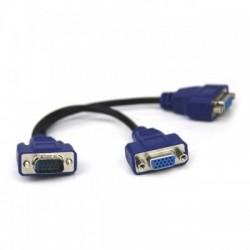 Splitter pasiv VGA 1 intrare 2 iesiri