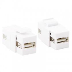 Adaptor USB mama - USB mama montare clichet